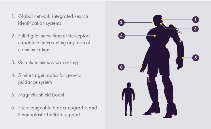 trask-genetic-timeline-xmen-sentinel-print