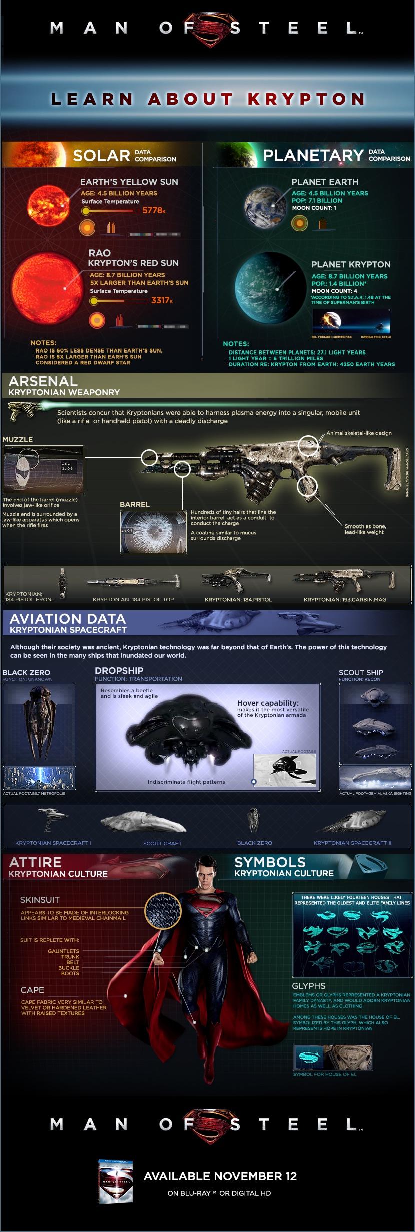 man-of-steel-infographie-krypton