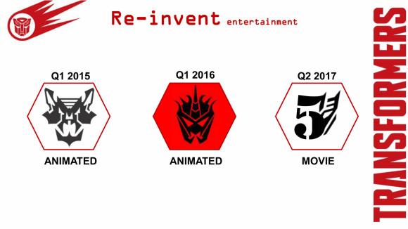 transformers-4-age-extinction-reinvent