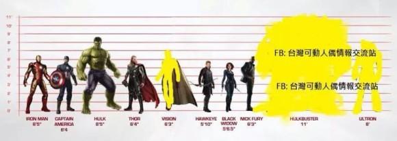 avengers-scale-hot-toys-hulkbuster