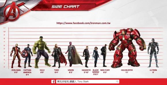 avengers-charts-ultron-hulkbuster