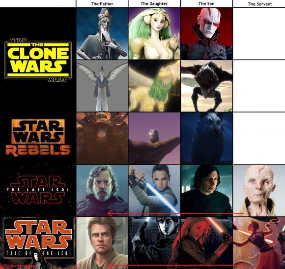 star wars 9 theorie